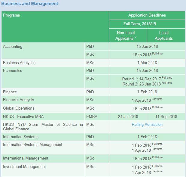 2018年香港八校硕士申请截止日期汇总